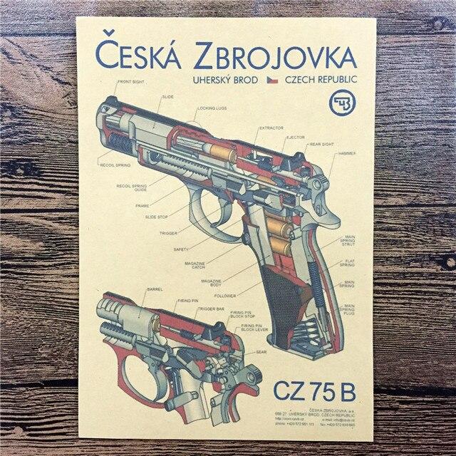 """FW-091 винтажный Ретро плакат, крафт-бумага о винтажных диаграммах пистолета """"картина Наклейка для настенного искусства для бара паба 42x30 см"""
