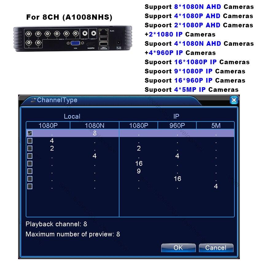 5 в 1 AHD 1080N 4CH 8CH CCTV небольшой видеорегистратор 5в1 для CCTV Kit VGA HDMI система безопасности мини NVR для 1080P IP камера цифровой видеорегистратор Onvif PTZ
