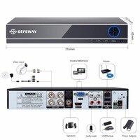 DEFEWAY 1080P HDMI Surveillance Video Recorder 4 CH AHD DVR Network P2P NVR For IP Camera