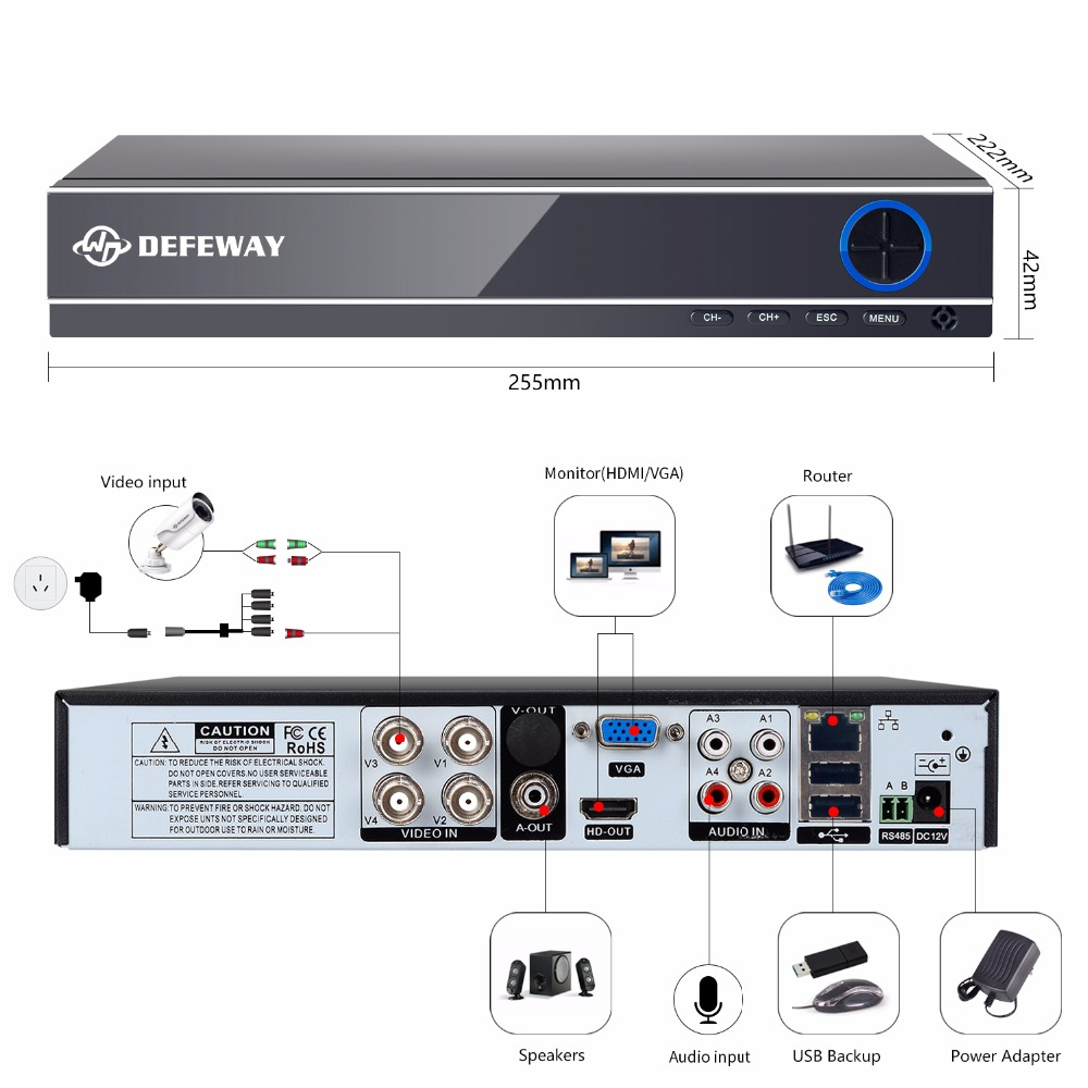 DEFEWAY 1080P HDMI Surveillance Video Recorder 4 CH AHD DVR Network P2P NVR for IP Camera 4 Channel CCTV Security System No HDD цена 2017