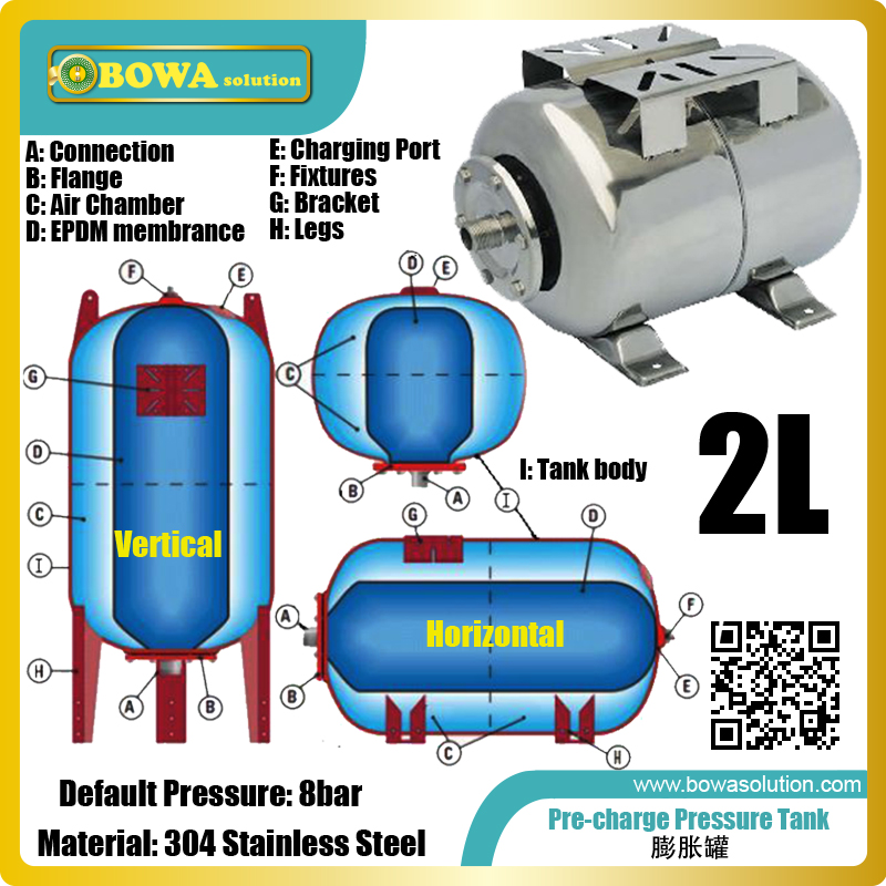 2L stainless steel pre-charge pressure tank is used in water treament equipments in a corrosive or exposed environment2L stainless steel pre-charge pressure tank is used in water treament equipments in a corrosive or exposed environment