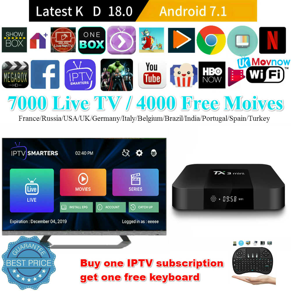 Ttvbox TX3 Mini Android TV Kotak IPTV Android 7.1 OS 1 GB/8 GB 2 GB/16 GB amlogic S905W Quad Core Smart TV Box 2.4G Wifi Media Player