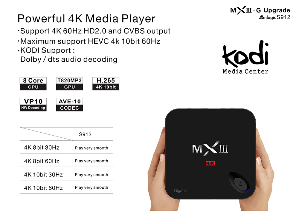 MXIII-G-II-AmlogicS912-RAM2GB-eMMC16GB-4