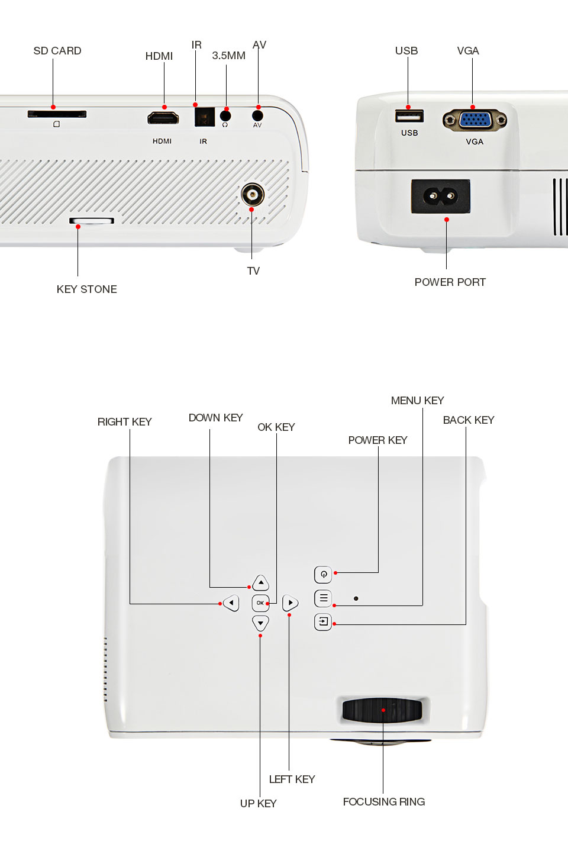 テレビプロジェクターサポートフル 3D HD WZATCO 22