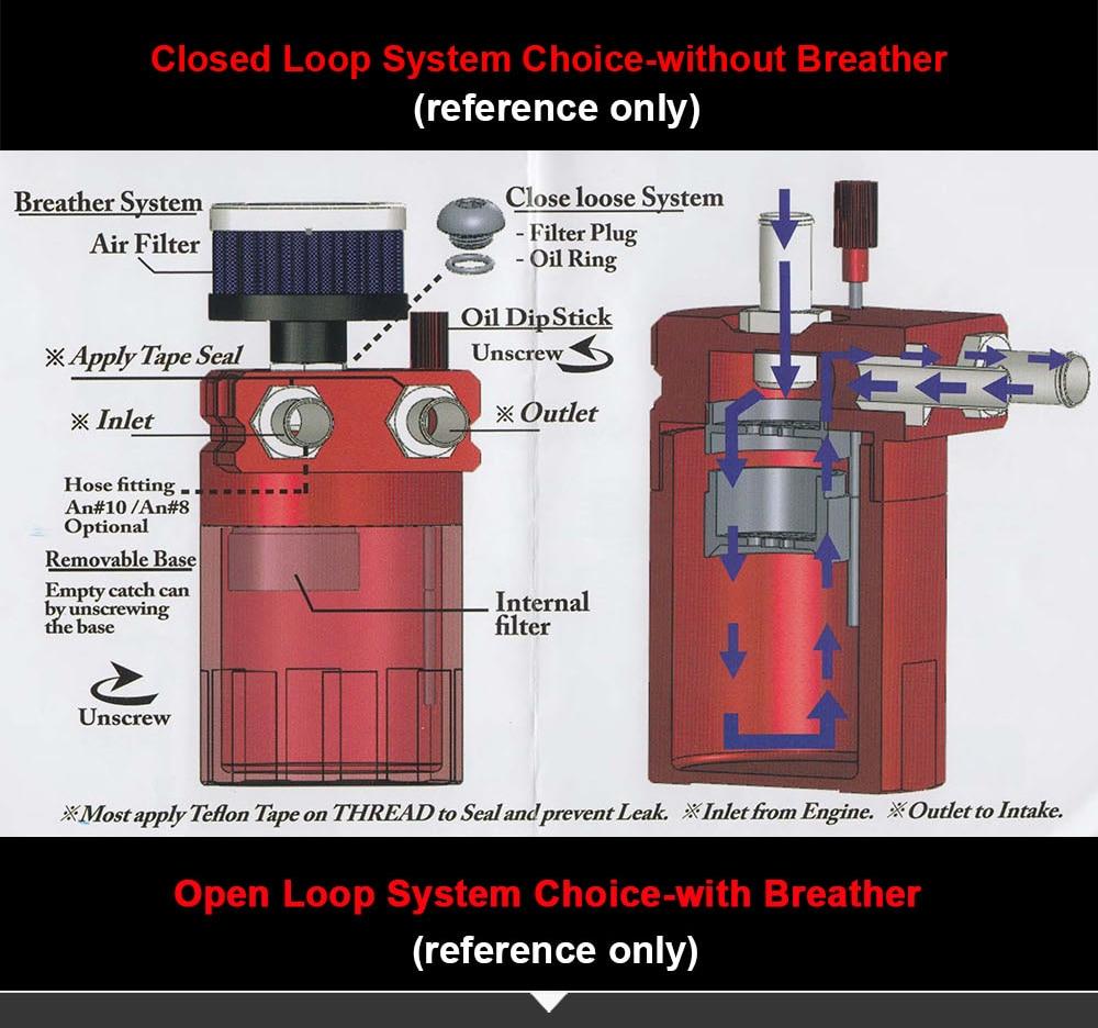 Vacuum Diagram Sprinter On Oil Filter Location 2005 Chevy Colorado