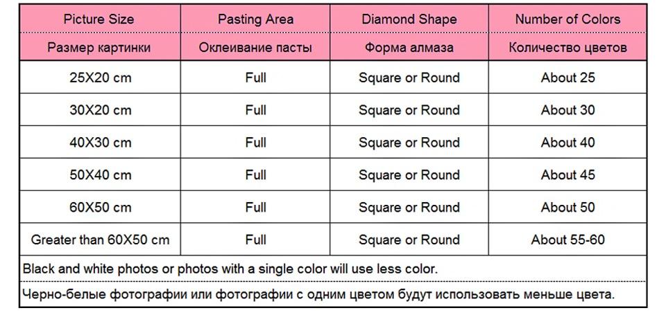5d алмазная вышивка Сейлор Мун Алмазная вышивка крестиком домашнее украшение с бриллиантами рукоделие