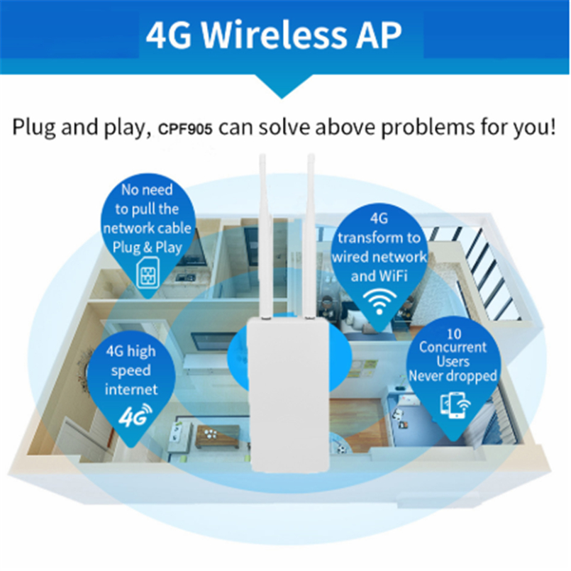 lowest price Huawei 5G amp 4G outdoor Router 5G CPE Win H312-371 support NSA and SA network modes 2 4GHz WIFI huawei 5G Data terminal