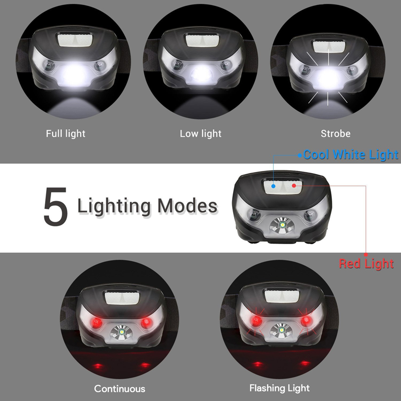 Headlamp-LED-Rechargeable-Running-Headlamps-USB-CREE-5W-Headlight-Perfect-for-Fishing-Walking-Camping-Reading-Hiking (2)