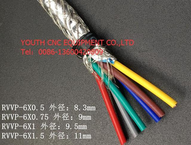 Farrow Cable RVVP, 1m High quality 0.5^mm2 6 cores Shielded Cable ...