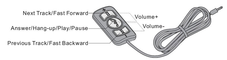 remote-control-for-bta-6