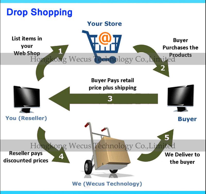 wecus-technology_07