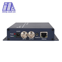 New Updated H.265 & H.264 HD/SD/3G SDI Input + Loop Out Video Audio Encoder to HTTP RTSP RTMP UDP ONVIF Streaming