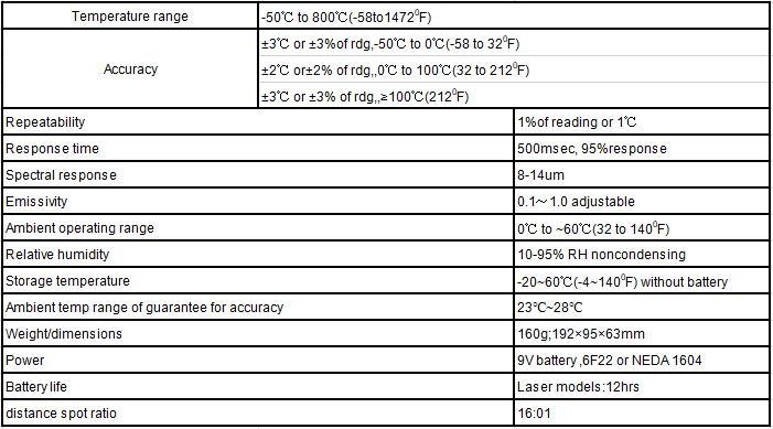 HP-985C-APP-20