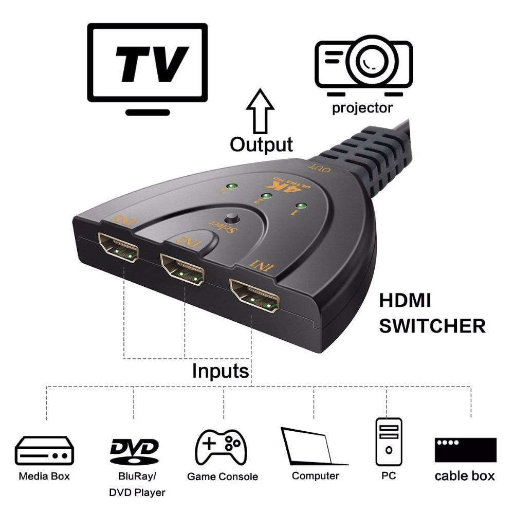 HTB1zJfUeYYI8KJjy0Faq6zAiVXab BESIUNI 4K*2K 3D Mini 3 Port HDMI Switch 1.4b 4K Switcher HDMI Splitter 1080P 3 in 1 out Port Hub for DVD HDTV Xbox PS3 PS4