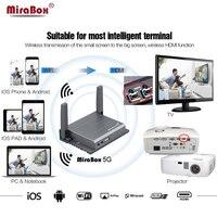 MiraBox 5 г Беспроводной автомобиля MirrorLink Поддержка Офис зеркалирование Дисплей по домашнего маршрутизатора Youtube мобильный в реальном времени