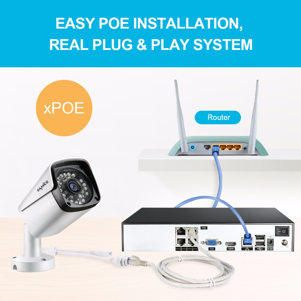 Image 2 - SANNCE 4CH 1080P XPoE Network Video Security System 4PCS 2MP Outdoor Security IP Camera P2P Video Surveillance System CCTV Kit-in Surveillance System from Security & Protection