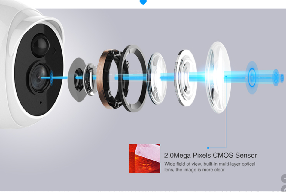 89-53SY Waterproof Full HD 1080P 2MP 3.6mm lens, Built IN PIR motion Sensor Support TF Card,sn:89-53SY Waterproof Full HD 1080P 2MP 3.6mm lens, Built IN PIR motion Sensor Support TF Card,sn: