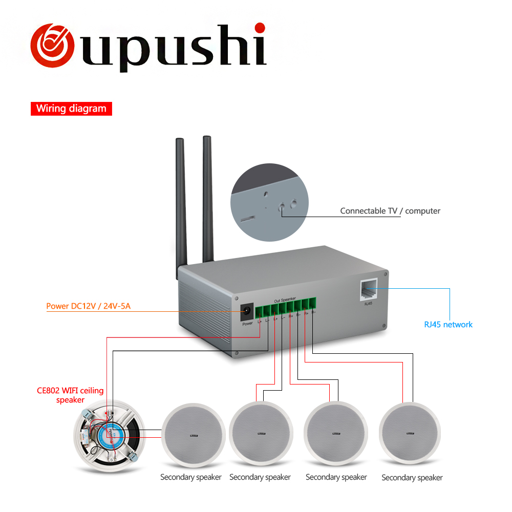 Oupushi Ce802 Wifi In Ceiling Speaker Bluetooth Wholesale Pa System Wiring Diagram 10w 8 Inch App Control Speakers From Consumer Electronics