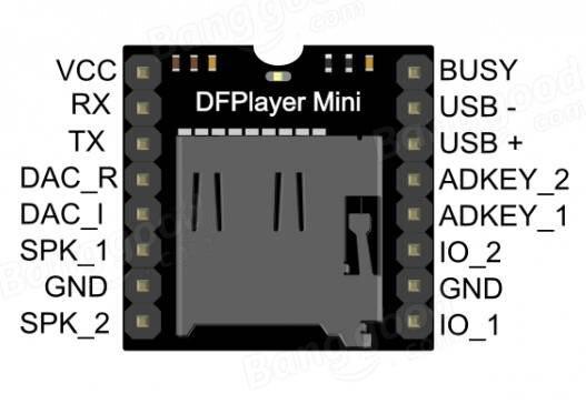 dfplayer mini доставка из Китая