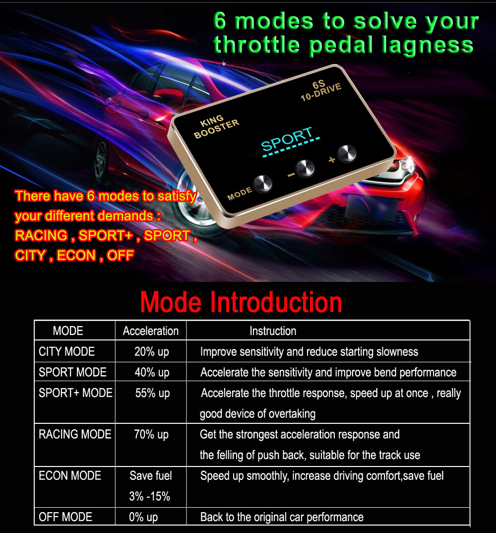 4 car DIY accessories smart pedal commander tuning box electronic throttle controller accelerator speed control module
