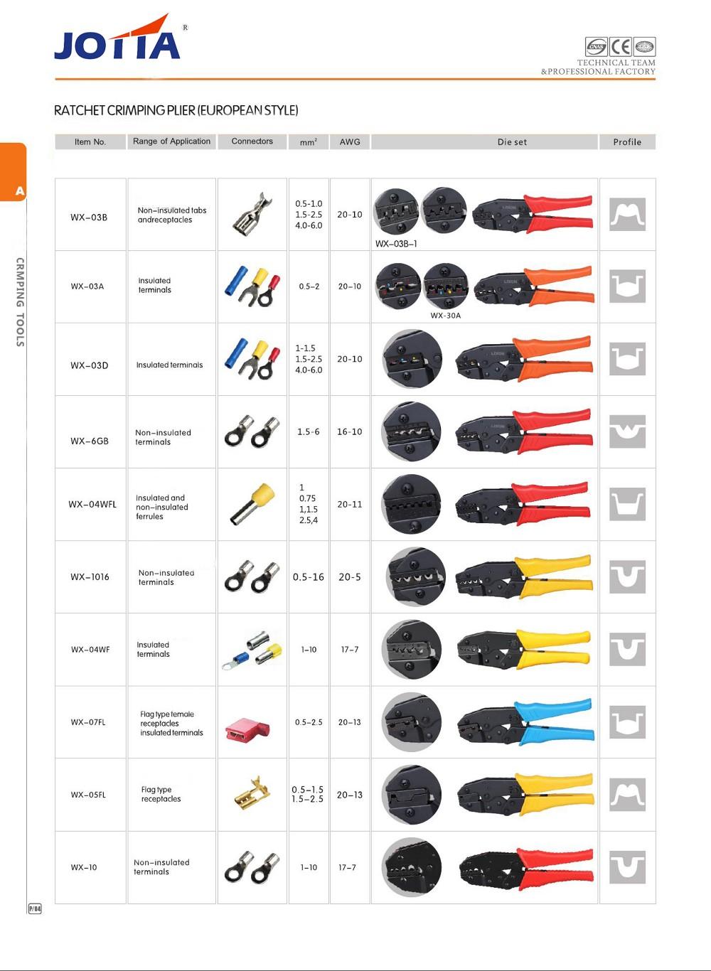 Ratchet Crimping Plier (Eur) 5A