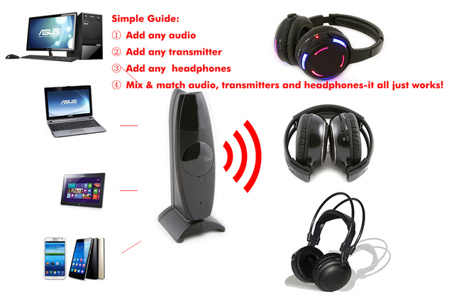 Silent Disco compete system black led wireless headphones – Quiet Clubbing Party Bundle (8 Headphones + 1 Transmitters)