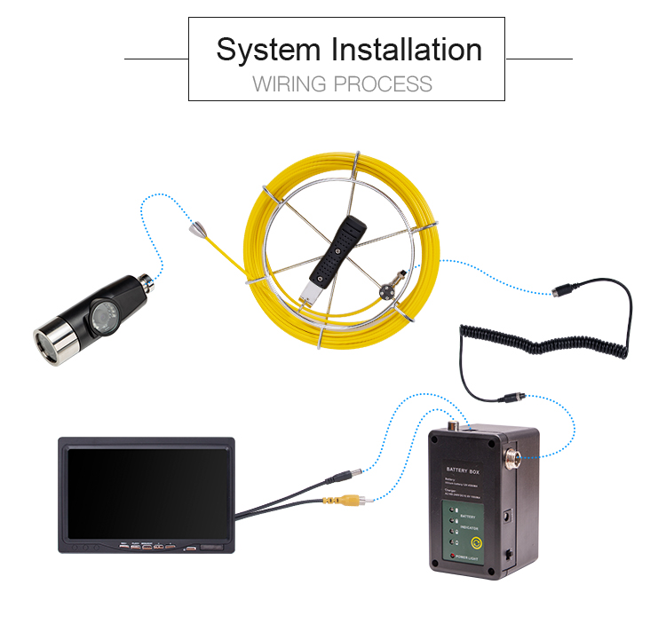 Image 4 - Eyoyo P70E 30M Pipe Pipeline Sewer Inspection Snake Video System DVR Camera Industrial Endoscope Waterproof IP68Surveillance Cameras   -