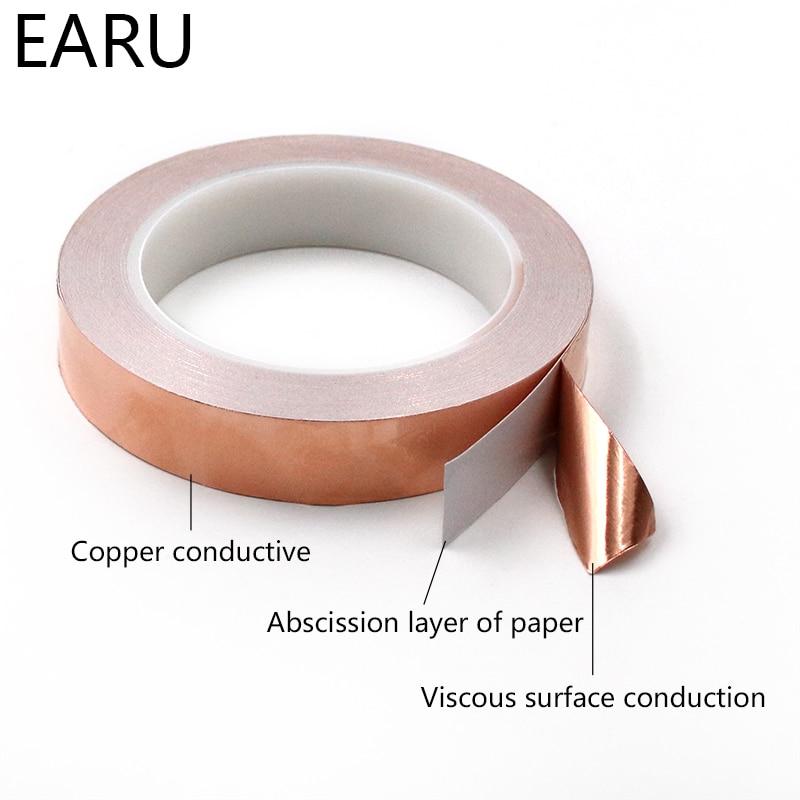 Copper Foil Tape - Avanti-eStore