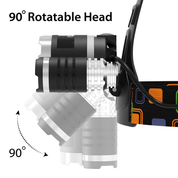 High power LED Headlamp 3 xT6 LED Headlight waterproof 4 lighting modes fishing lamp use 2 x 18650 batteries 6