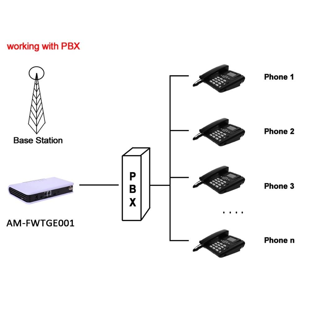 Телефонне виправлення без запису GSM850 - Комунікаційне обладнання - фото 5