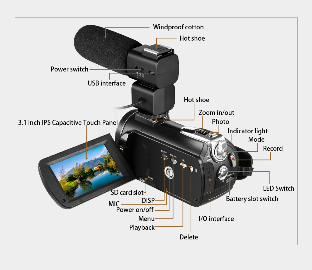 Ordro HDV-AC5 4K Camcorder 12X Optical Zoom 3.1 IPS Touch Screen Ultra HD 1080P 60FPS Digital WiFi Camera 17
