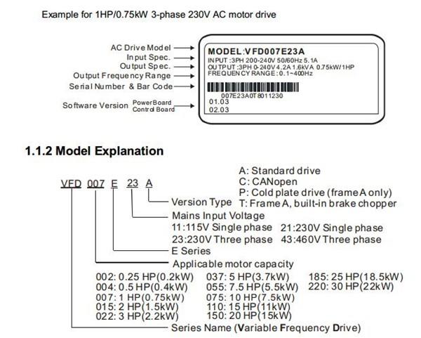 VFD015E21A-model