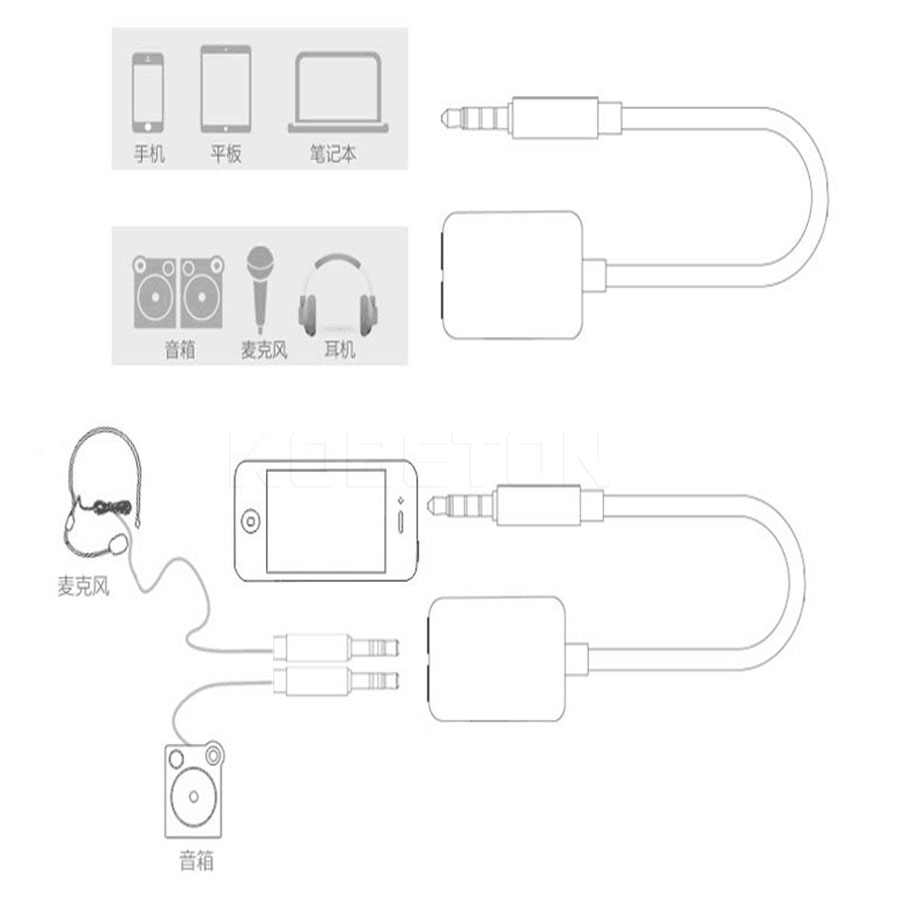 35mm Stereo Audio Cable Splitter Male To Earphone Headset Laptop Out Circuit Diagram Microphone Adapter Couples Turn Wiring Connector White Black Color In Accessories From