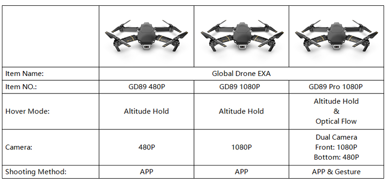 Global Drone EXA Foldable RC Drones with Camera HD 1080P Mini Quadcopter High Hold Helicopter Quadrocopter Dron VS E58 E520
