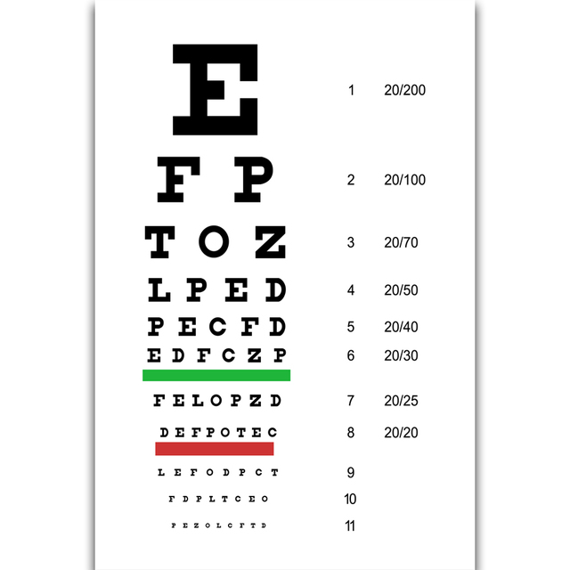 S2379 Modern Eye Test Snellen Chart Wall Art Painting Print On Silk Canvas Poster Home Decoration