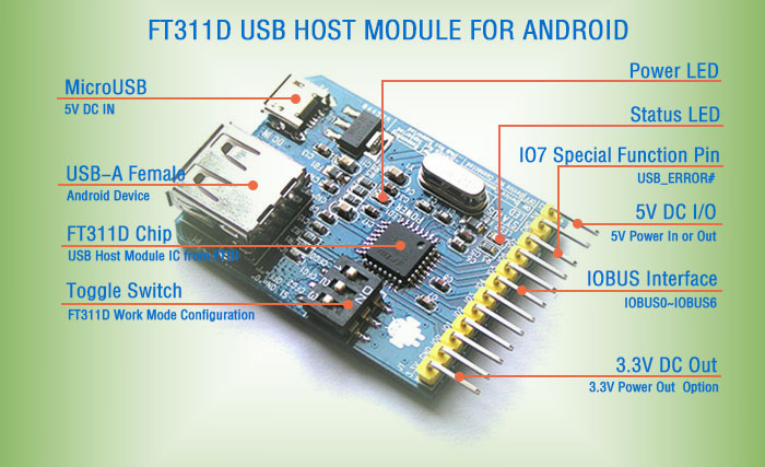 US $59 88 |UsenDz@ FT311D development board / Android USB to I2C, SPI,  UART, GPIO, PWM send circuit diagram-in Network Cards from Computer &  Office on