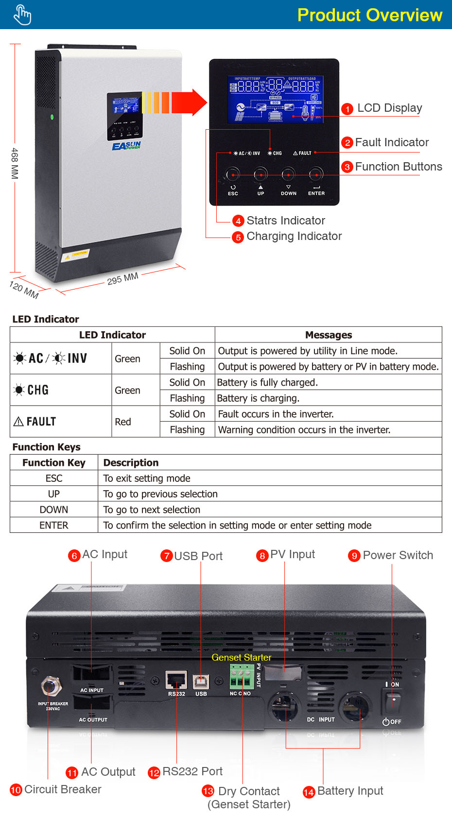 Easun Power Solar Inverter 5000w 80a Mppt Off Grid 48v 220v Diagram Of The Puresinewave Within An Pv Offgrid System Hybrid Pure Sine