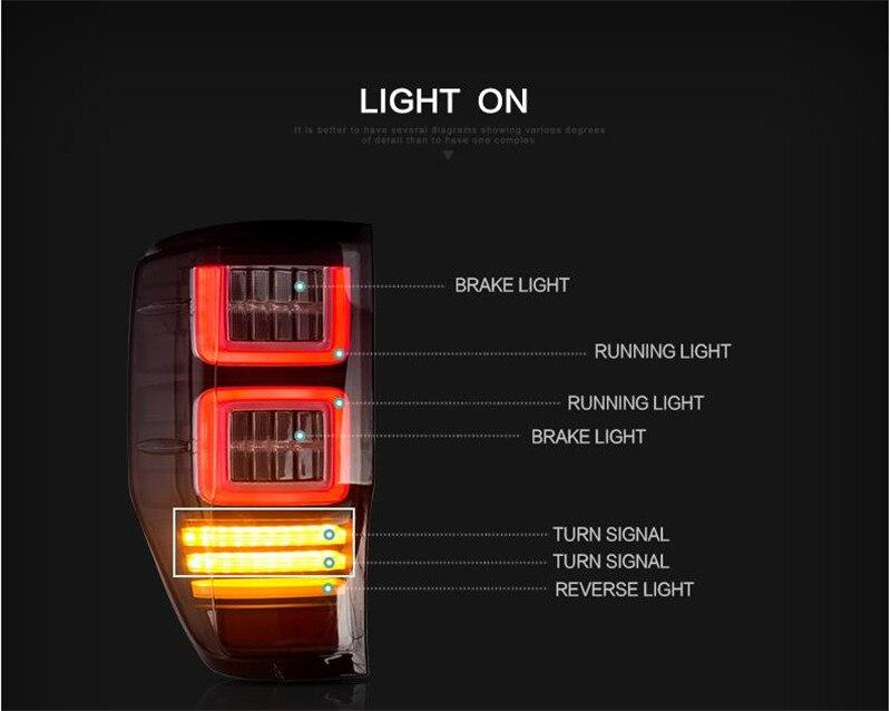 VLAND manufacturer for Car Tail light for Ranger LED Taillight 2015 2016 2017 Ranger Tail lamp with DRL+Reverse+Brake
