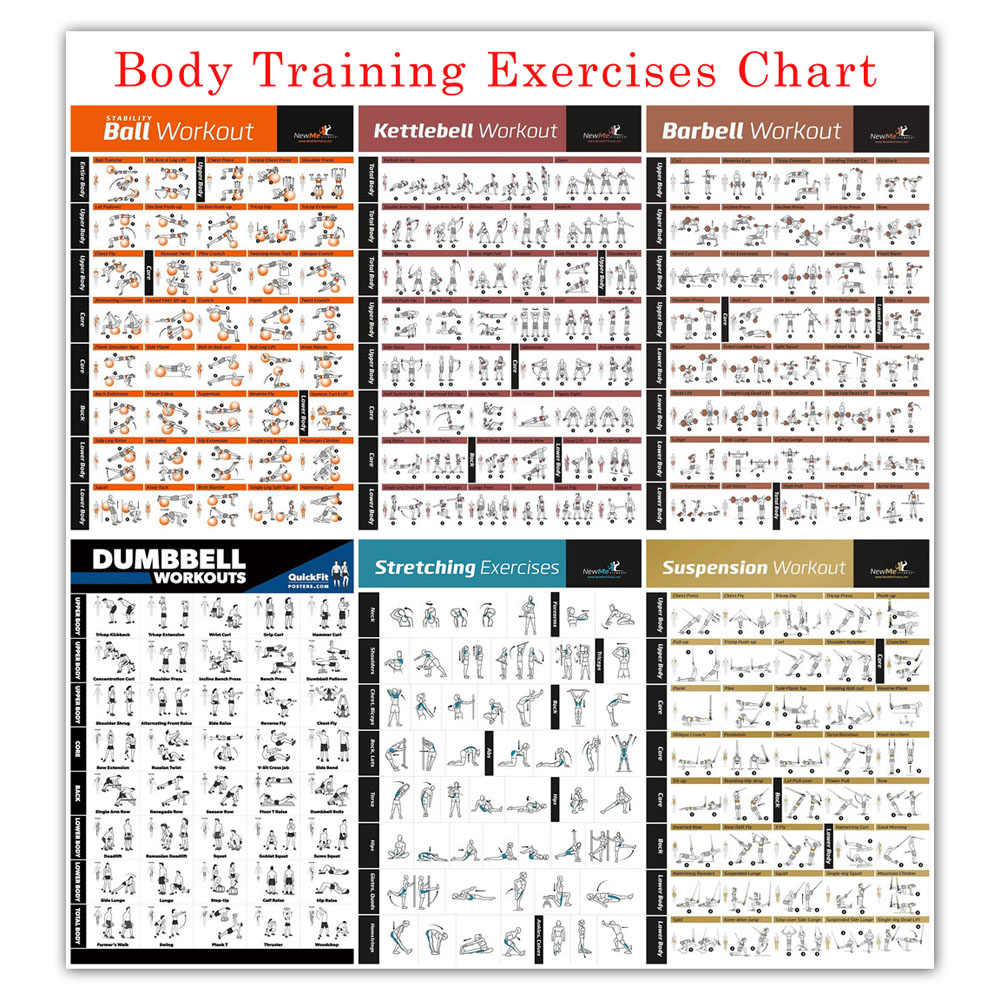 Bodybuilding Gym Sport Fitness Dumbbell Poster Kettlebell Workout Exercise Training Chart Art Wall Poster Print Home Decor Aliexpress