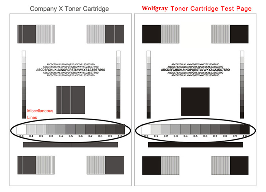 Cheap compatible toner cartridges