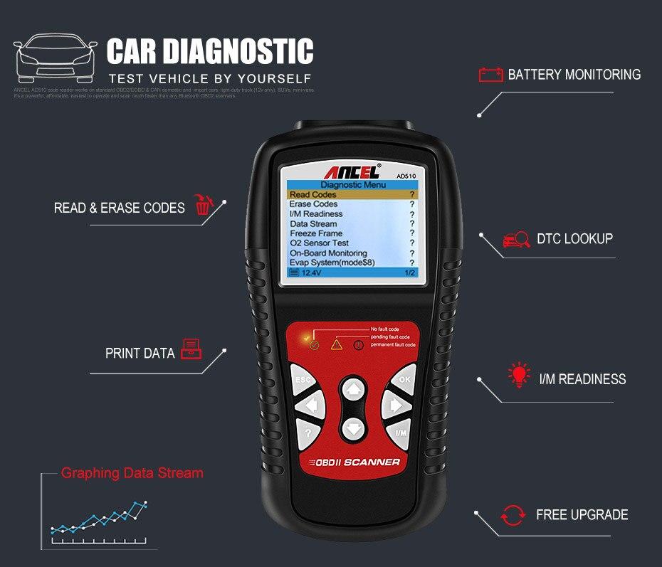 OBD2 OBD Car Diagnostics Auto Scanner Diagnostic Tool ANCEL AD510 ...