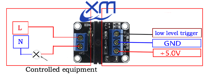 10pcs 5V 1 Channel SSR G3MB-2P Solid State Relay Module 240V 2A Output with Resistive Fuse 1