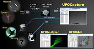 Image 5 - AHD כדי USB 3.0 לכידת וידאו כרטיס מלא HD UVC השמעת כרטיס להזרמה חיות תמיכה vMix OBS סטודיו תו וכו .