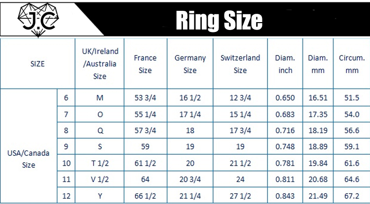 4Ring size