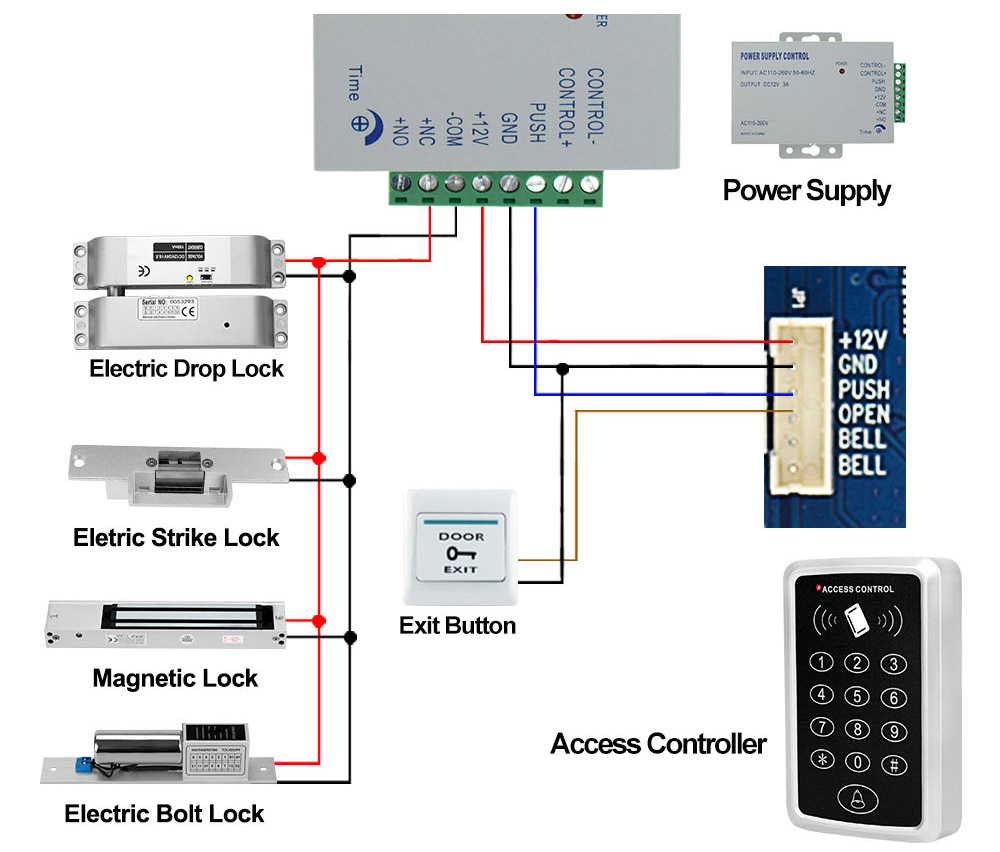 HTB1zRPKd8OD3KVjSZFFq6An9pXac RFID Keypad Keyboard Access Control System Waterproof Cover Outdoor 10pcs EM4100/TK4100 Keyfobs Door Opener for Home Lock System