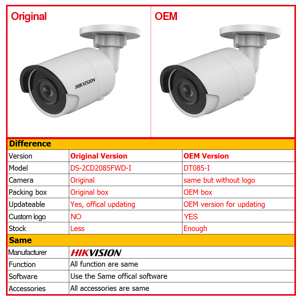 Image 2 - Hikvision OEM IP Camera 8MP DT085 I(OEM DS 2CD2085FWD I) Bullet network CCTV Camera Updateable POE WDR POE SD Card Slot-in Surveillance Cameras from Security & Protection