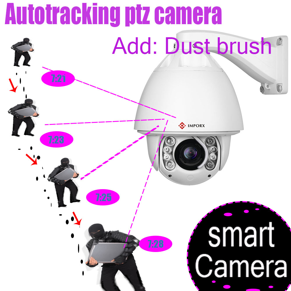 IMPORX caméra de sécurité Extérieure Wifi 20X zoom optique PTZ Dôme 360 Caméra PTZ IP Caméra Suivi Automatique Soutien Étanche et POE