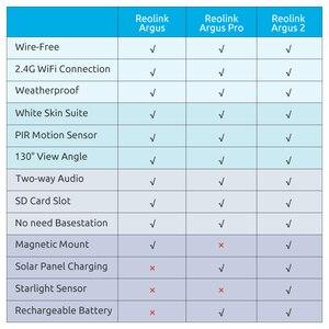Image 5 - Reolink Argus 2 Full HD 1080P extérieur intérieur sécurité caméra IP Rechargeable alimenté par batterie Starlight capteur WiFi caméra