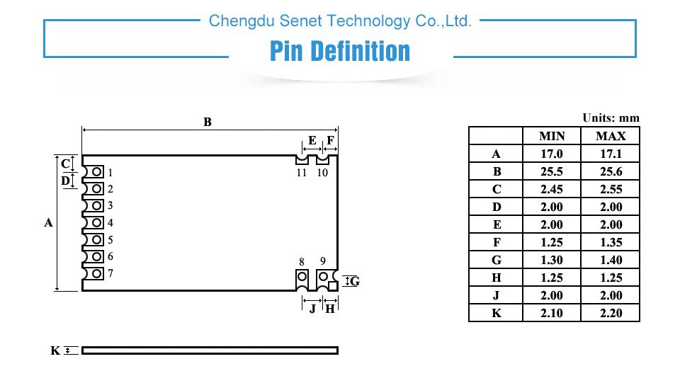 E32-TTL-100S1 SX1278 LoRa rf wireless module (6)