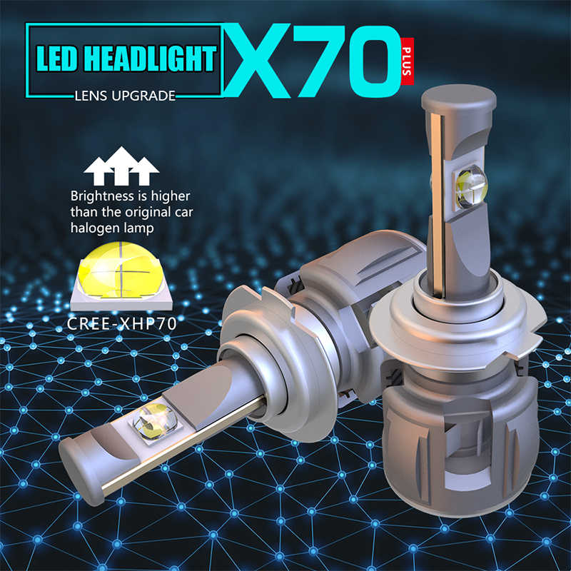 2X H7 X70 LED Car headlights bulb H4 H11 9005 9006 D4C New Arrival turbofan car light 120W 15600lm set  6000k fog light 12V 24V